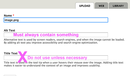 The ALT field for images in CMSs like WordPress and Drupal