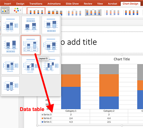 Adding a data table to a chart slide to make the chart content accessible.