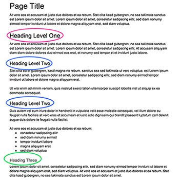 Content with headings appears structured